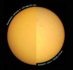 Perihelion Aphelion sun size