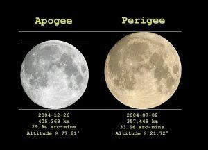 lunar apogee perigee